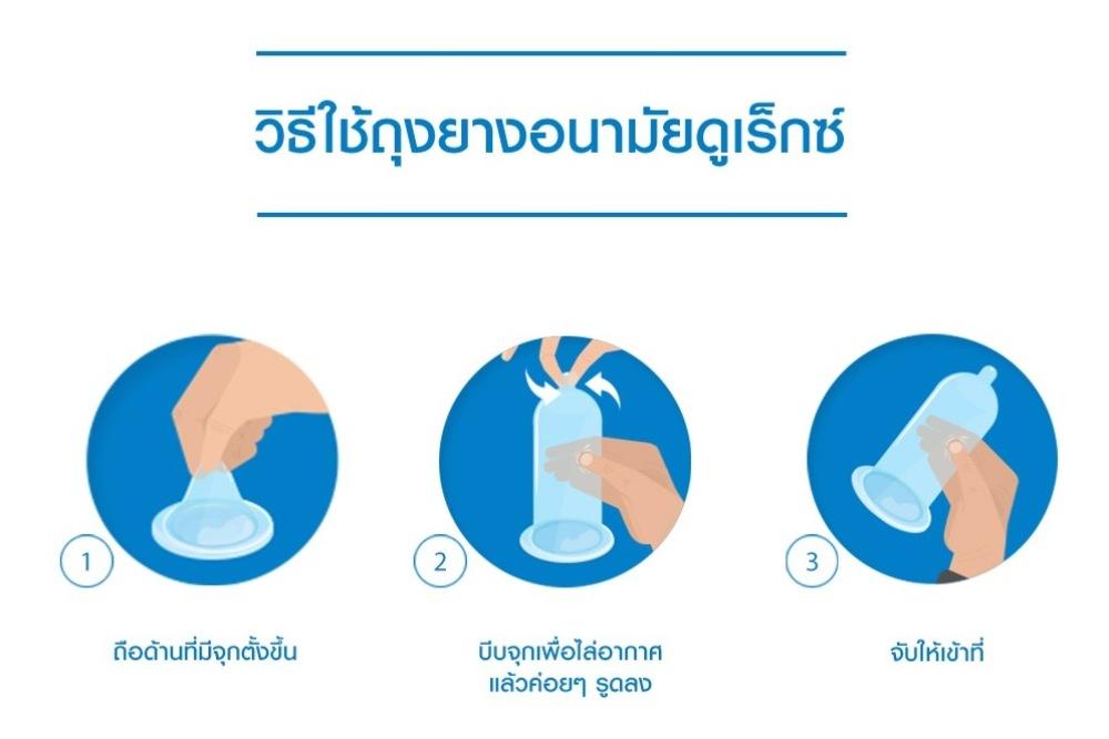 วิธีใส่ถุงยางอนามัย